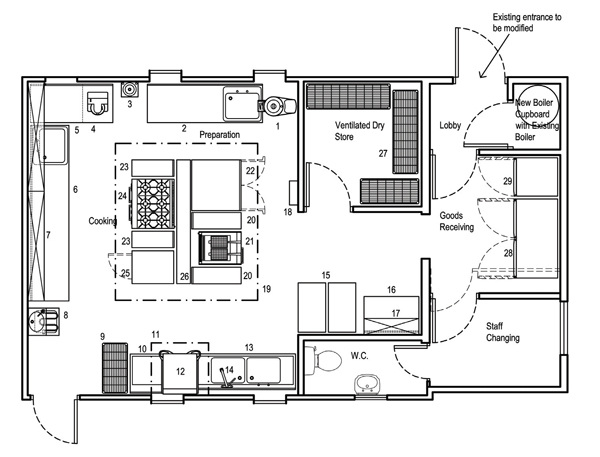 Design Your Own Restaurant Floor Plan: Kitchen Layout/Equipment Project